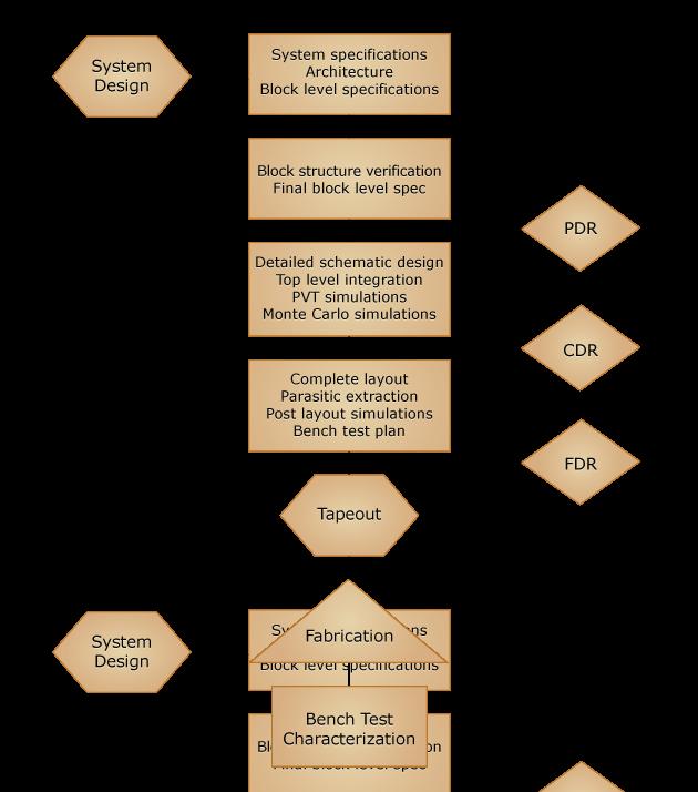 collection process layout diagram pictures   diagramssabertek circuit amp layout